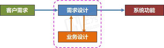 业务1.jpg